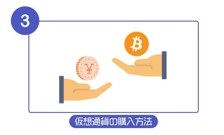 ビットポイント仮想通貨の購入方法