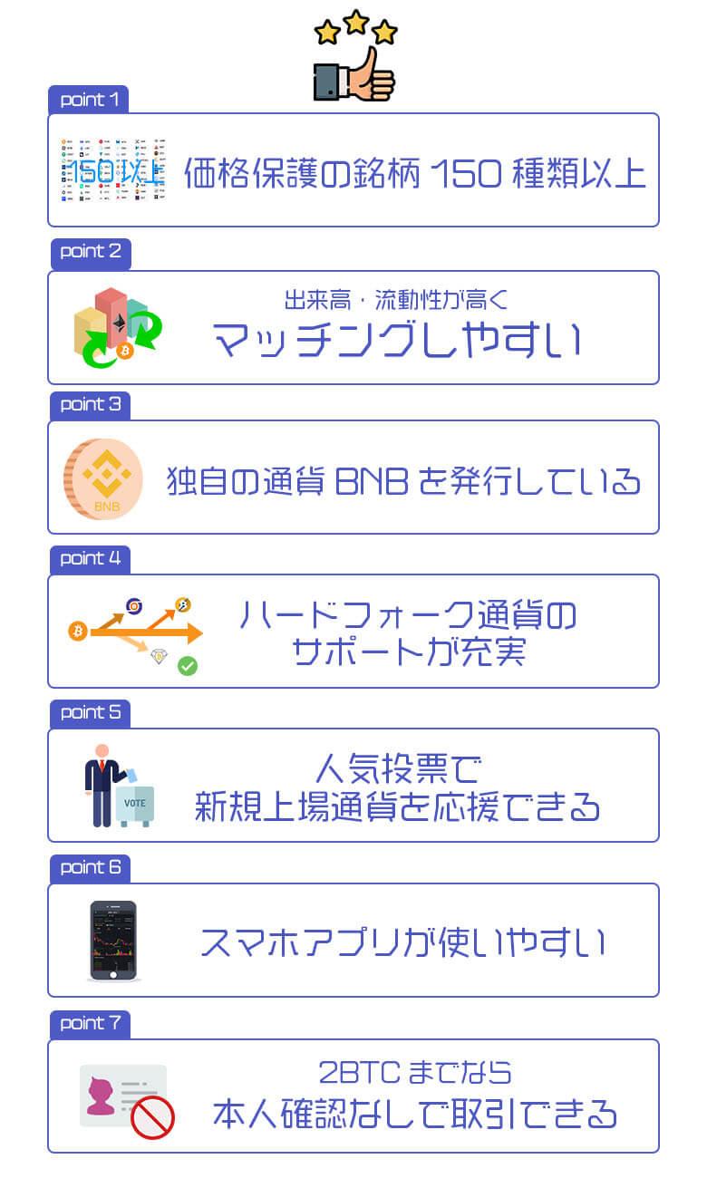 バイナンスの7つのメリット