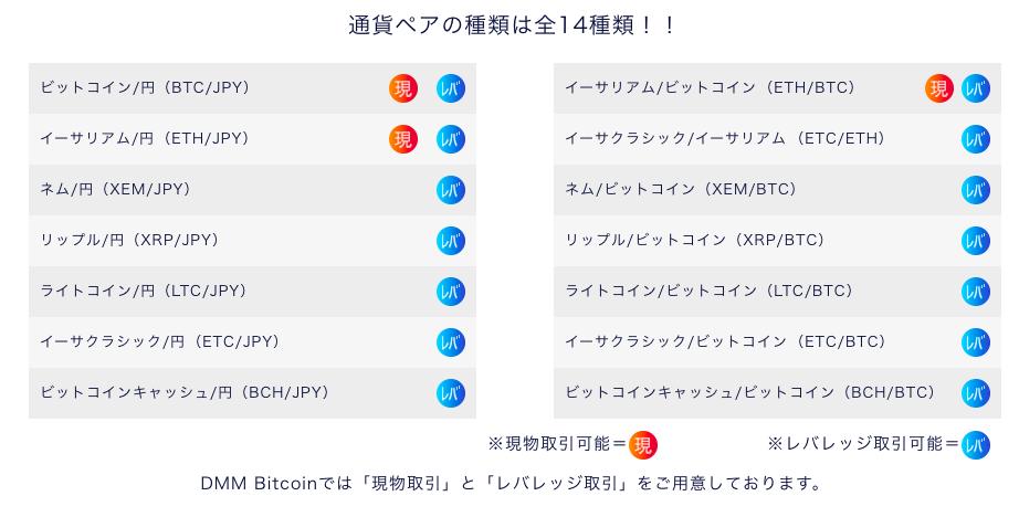 DMM Bitcoinの取り扱い通貨