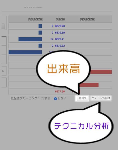 ビットバンクトレードのチャートの見方