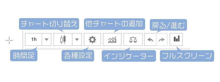 ビットメックスの分析ツール