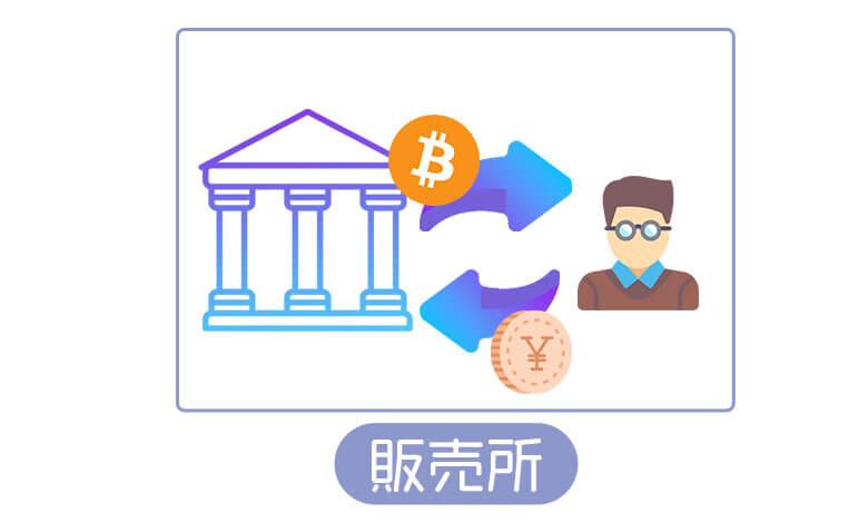 仮想通貨販売所