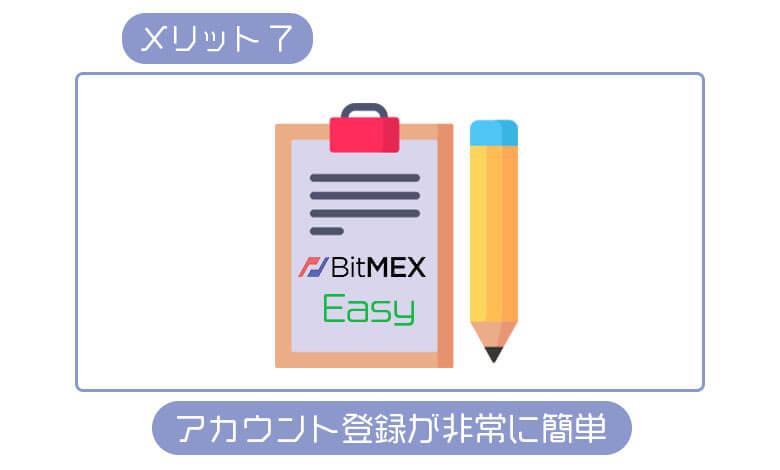 bitmexのメモ