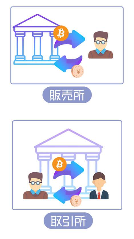 ビットコインお得な取引方法