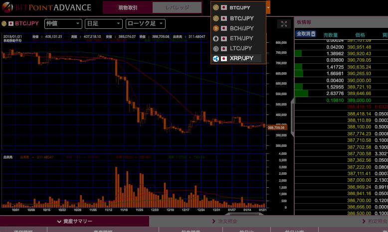 BITPoint ADVANCEの通貨ペア選択画面