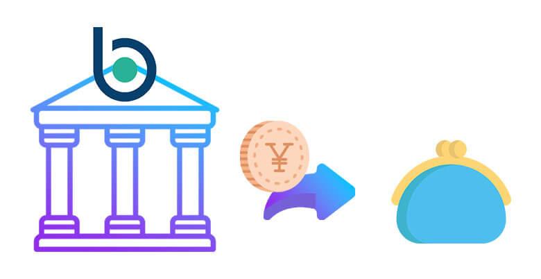 ビットバンクの出金方法