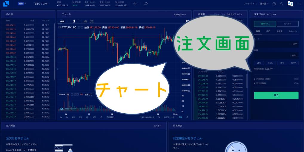 チャート・注文画面